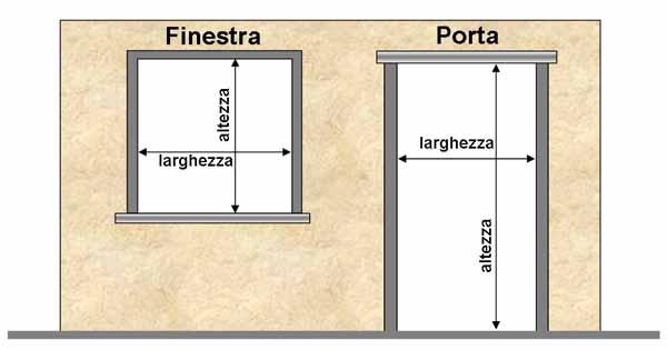 Falegnameria artigiana di antolini fabrizio - Altezza di una finestra ...